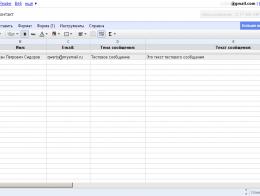 Google docs - таблица с сообщениями с сайта